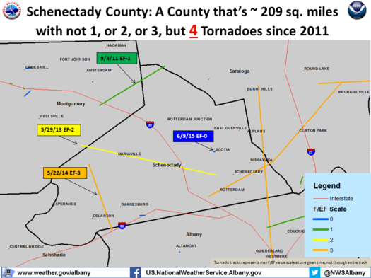 NWS Albany Schenectady County tornadoes