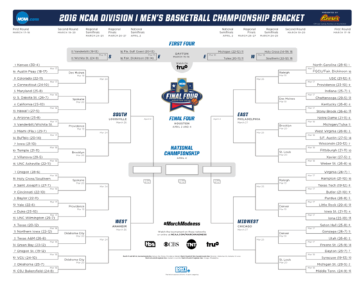 ncaa tournament bracket 2016