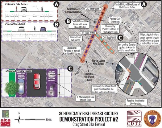 schenectady bike plan Craig Street demo