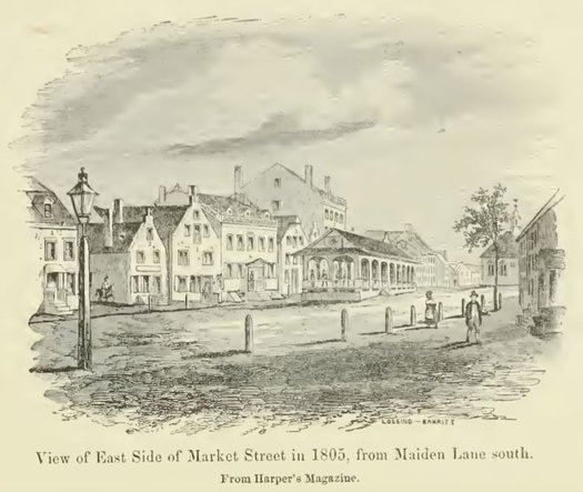 Random Recollections of Albany Market Street