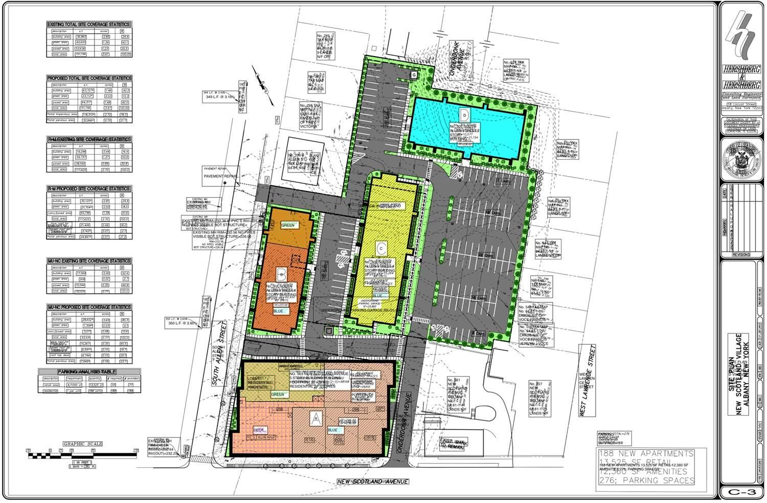 563 New Scotland Ave Jankow site plan 2018-November