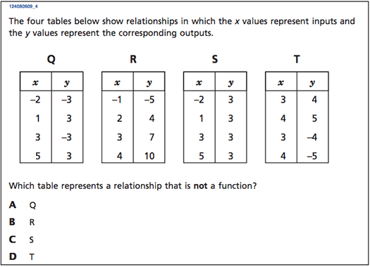 Can you answer these five 8th grade math questions correctly – Eighth Grade Math Worksheets