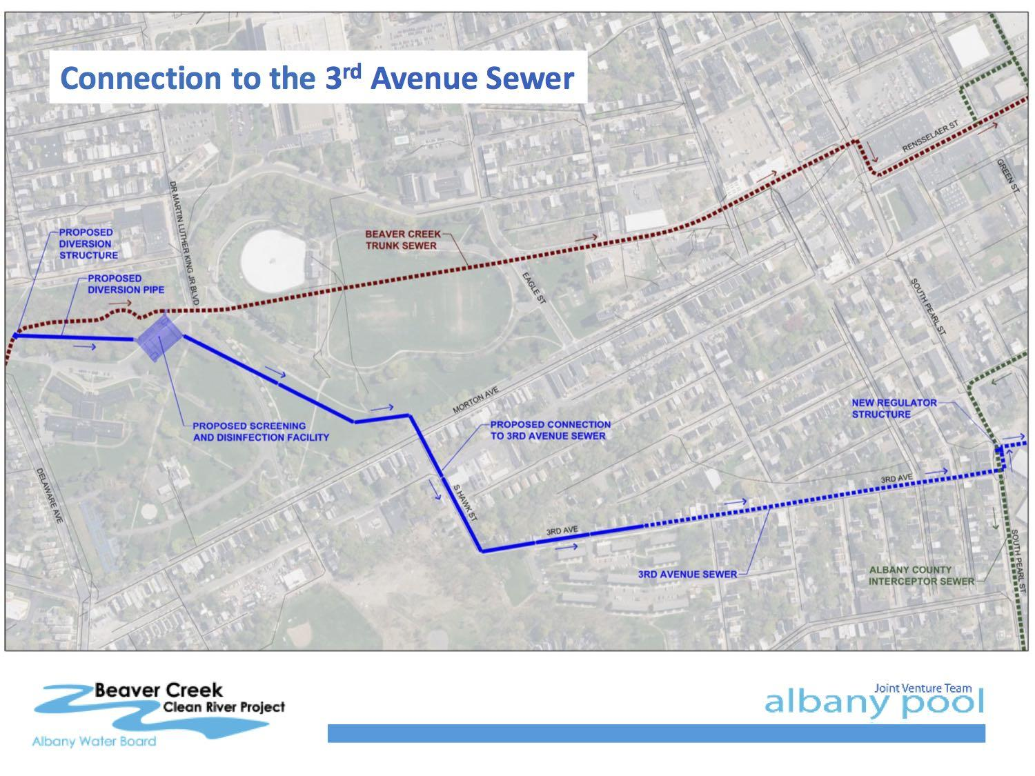 AWB_Beaver_Creek_Clean_River_Project_2018-11-27_sewer_lines.jpg