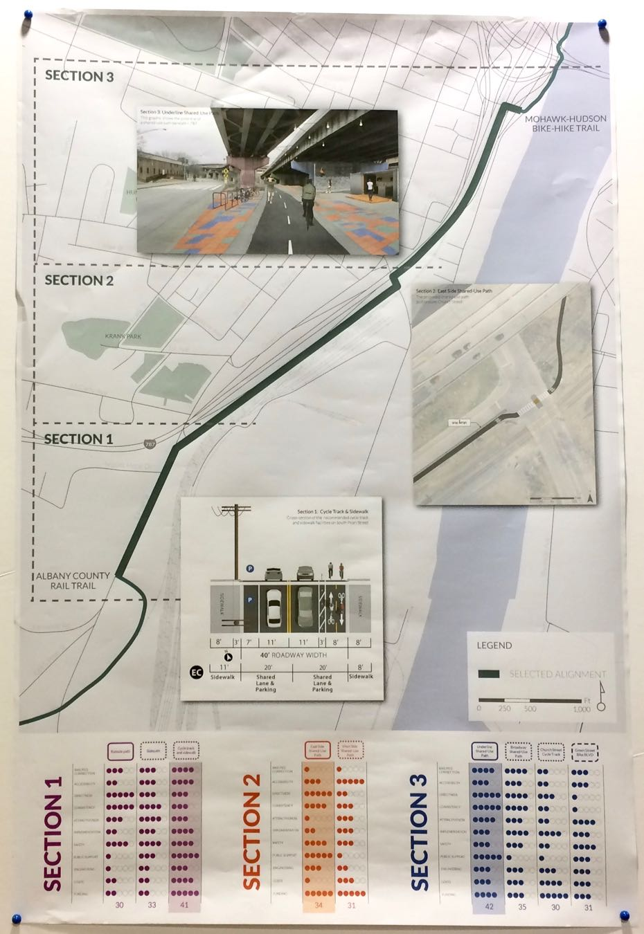 Albany_waterfront_connector_overall_route_plan.jpg