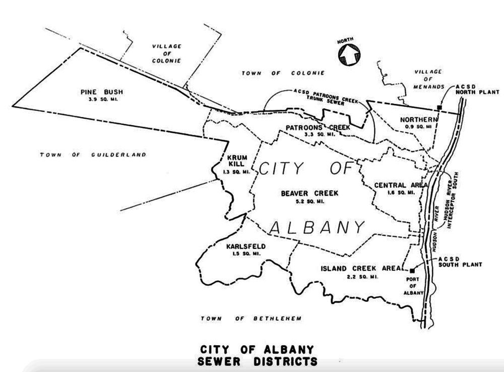 City of Albany sewer districts