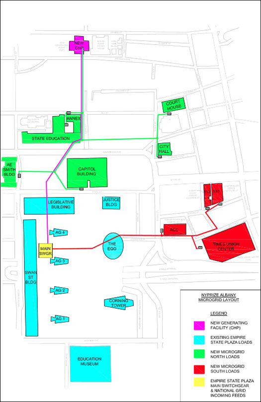 ESP_microgrid_downtown_Albany_diagram.png