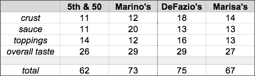 TOP2014 semifinal classic scoreboard