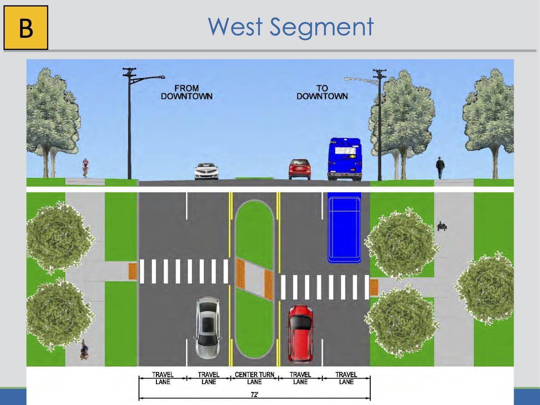 Washington_Ave_corridor_study_2018-November_OptionB_cross_section_west.jpg