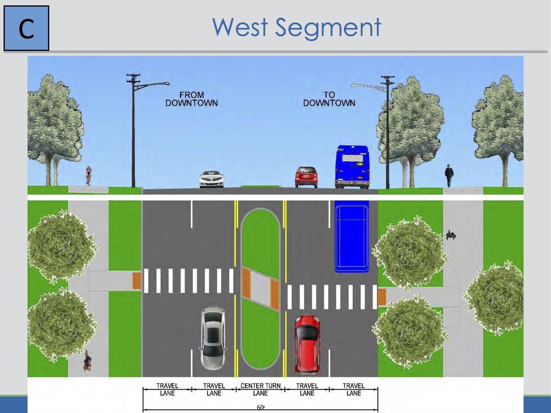 Washington_Ave_corridor_study_2018-November_OptionC_cross_section_west.jpg
