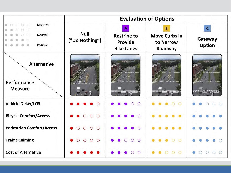 Washington_Ave_corridor_study_2018-November_option_evaluation.jpg