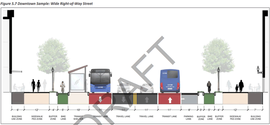 albany complete streets draft downtown street sample
