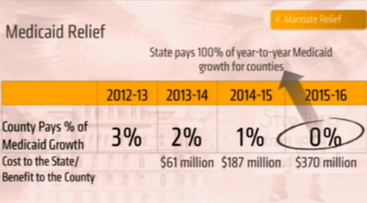 cuomo budget 2012 medicaid increases screengrab