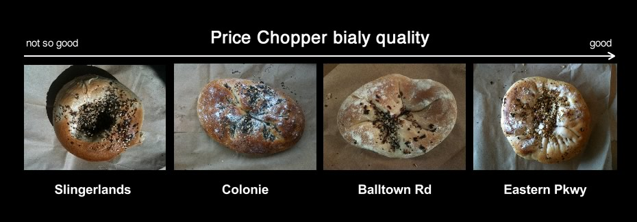 eat this price chopper bialy quality spectrum