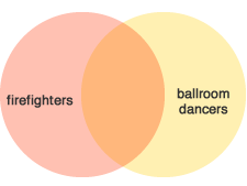 firefighters ballroom venn