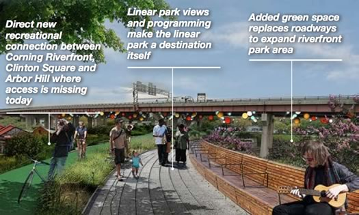 impact downtown Albany linear park idea
