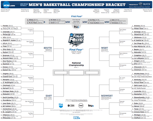 ncaa basketball bracket 2014