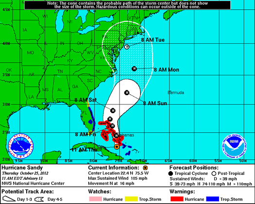 nws hurricane sandy track 2012-10-25-11am