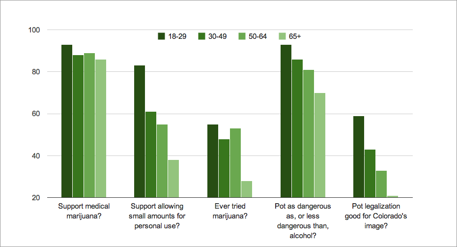 q poll ny marijuana 2014-02