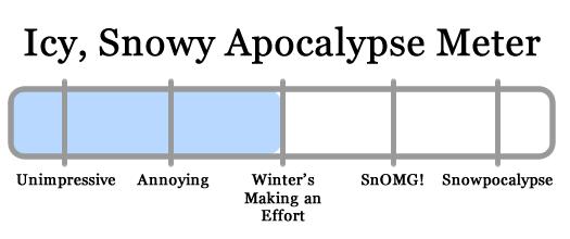 snowy apocalypse meter 2011-10-28