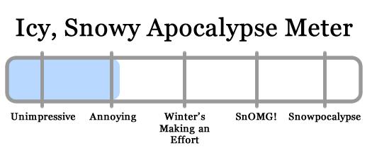 snowy apocalypse meter 2011-12-07