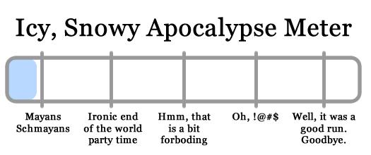 snowy apocalypse meter 2012-12-20