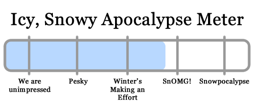 snowy apocalypse meter 2013-03-18