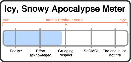 snowy apocalypse meter 2013-12-13