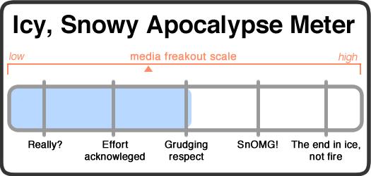 snowy apocalypse meter 2014-02-04