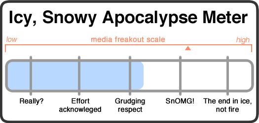 snowy apocalypse meter 2014-02-13