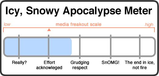 snowy apocalypse meter 2014-03-10