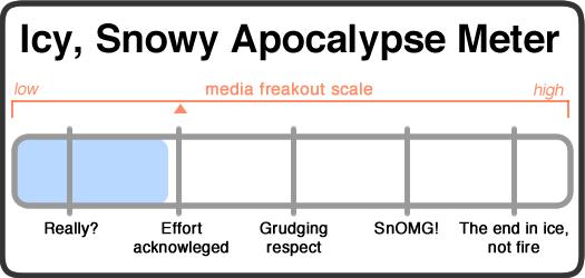 snowy apocalypse meter 2014-03-10b