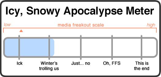 snowy apocalypse meter 2017-03-30