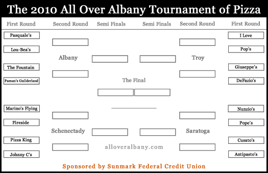 tournament of pizza 2010 bracket