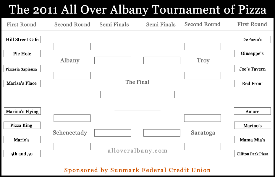 tournament of pizza 2011 brackets start