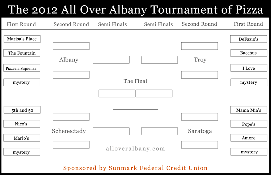 tournament of pizza 2012 bracket start