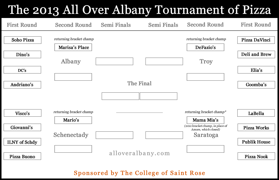 tournament of pizza 2013 bracket start