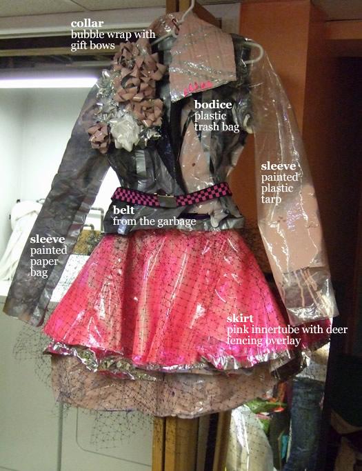trashion anatomy diagram